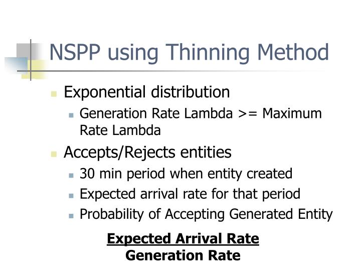 NSPP using Thinning Method
