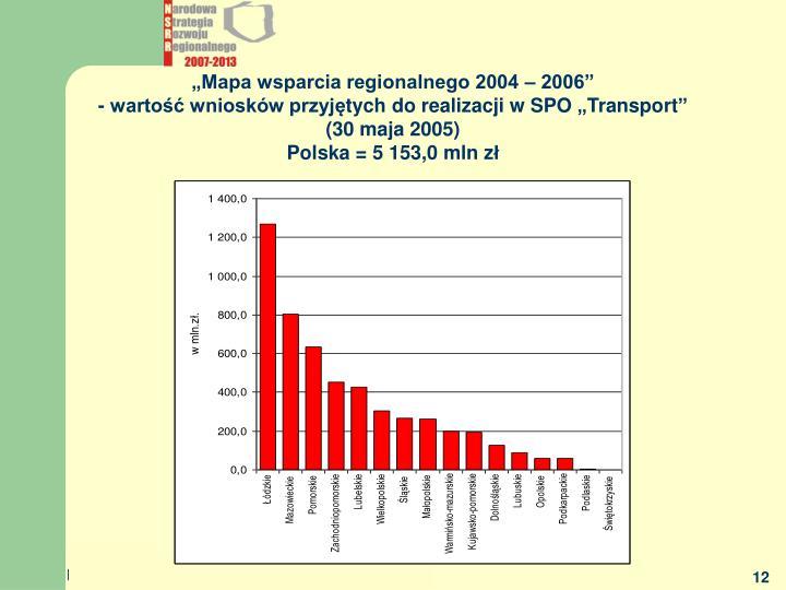 """""""Mapa wsparcia regionalnego 2004 – 2006"""""""