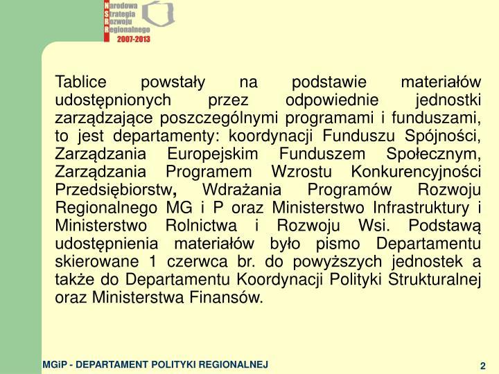 Tablice powstały na podstawie materiałów udostępnionych przez odpowiednie jednostki zarządzające poszczególnymi programami i funduszami, to jest departamenty: koordynacji Funduszu Spójności, Zarządzania Europejskim Funduszem Społecznym, Zarządzania Programem Wzrostu Konkurencyjności Przedsiębiorstw
