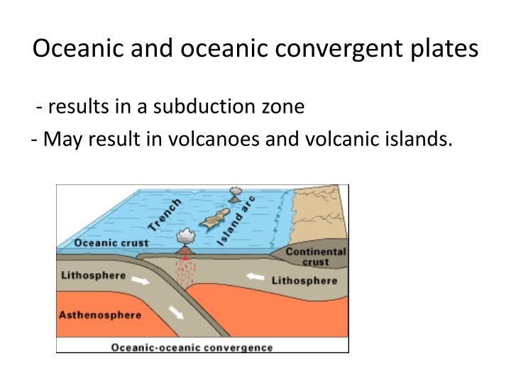 what happens when 2 oceanic plates meet