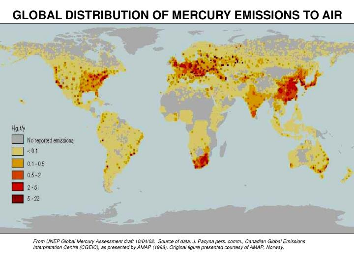 GLOBAL DISTRIBUTION OF MERCURY EMISSIONS TO AIR