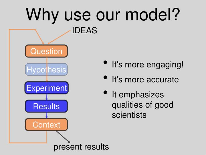 Why use our model?
