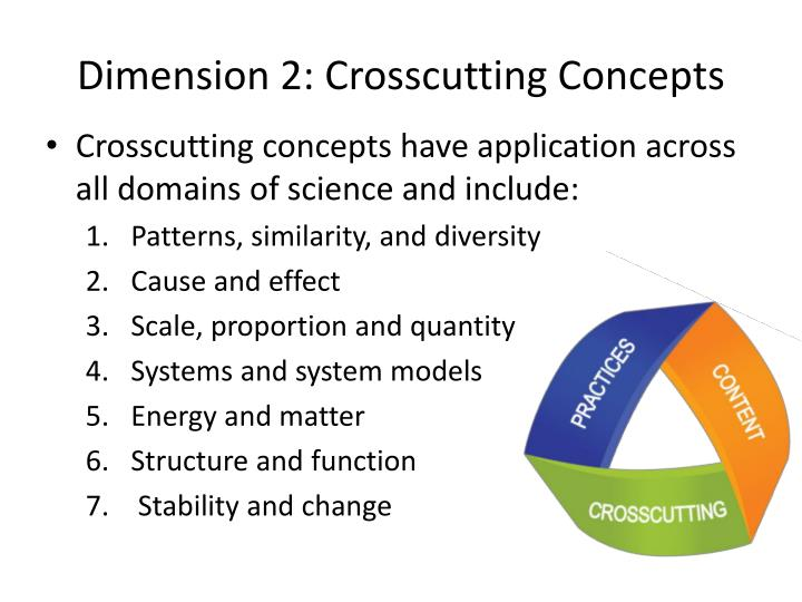 Dimension 2: Crosscutting Concepts
