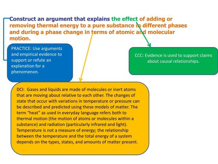 Construct an argument that explains