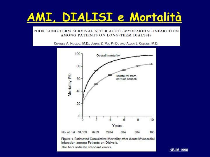 AMI, DIALISI e Mortalità