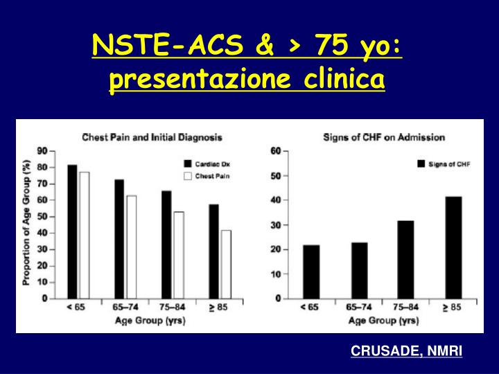NSTE-ACS & > 75 yo: