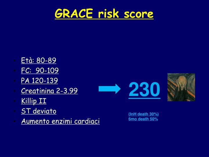 GRACE risk score