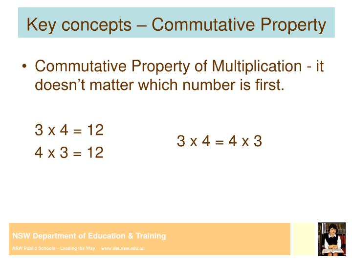 Key concepts – Commutative Property