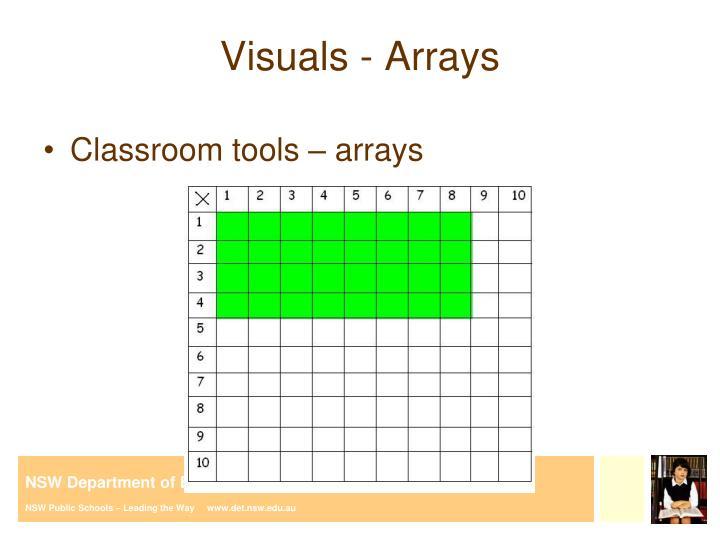 Visuals - Arrays