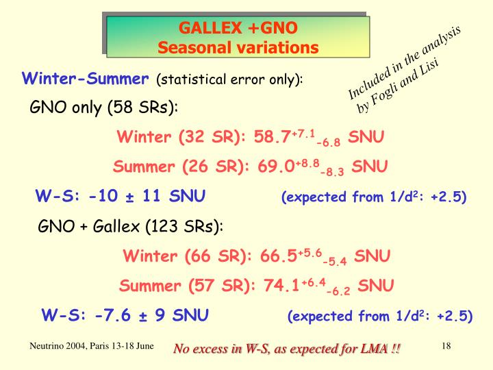 GALLEX +GNO
