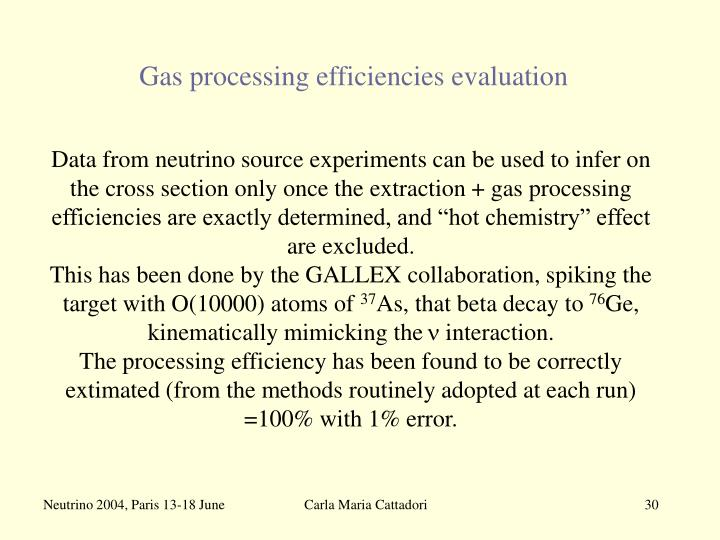 Gas processing efficiencies evaluation