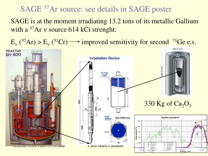 SAGE is at the moment irradiating 13.2 tons of its metallic Gallium with a