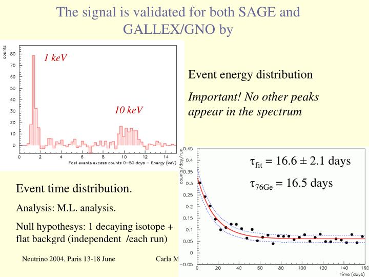 The signal is validated for both SAGE and GALLEX/GNO by