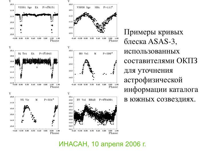 Примеры кривых блеска