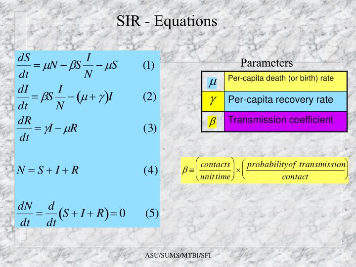 SIR - Equations