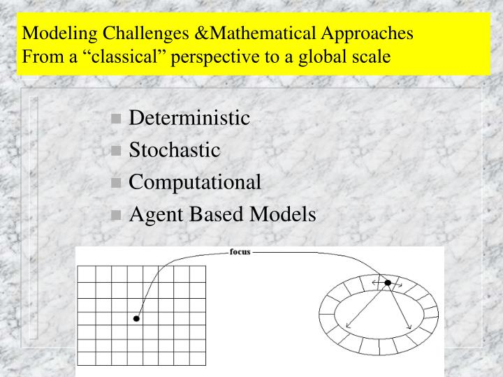 Modeling Challenges &Mathematical Approaches