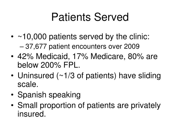 Patients Served