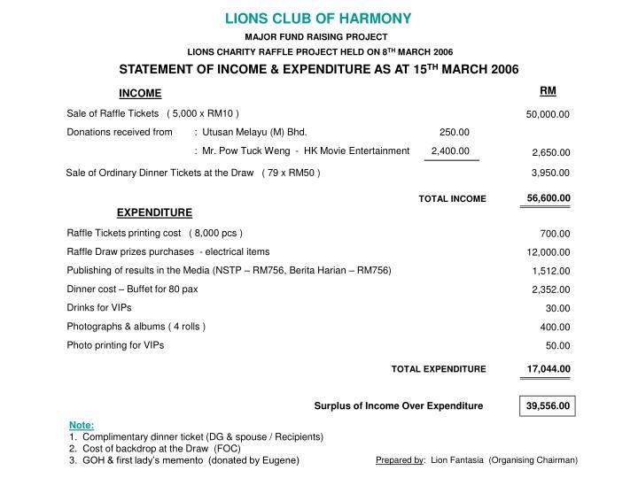 LIONS CLUB OF HARMONY