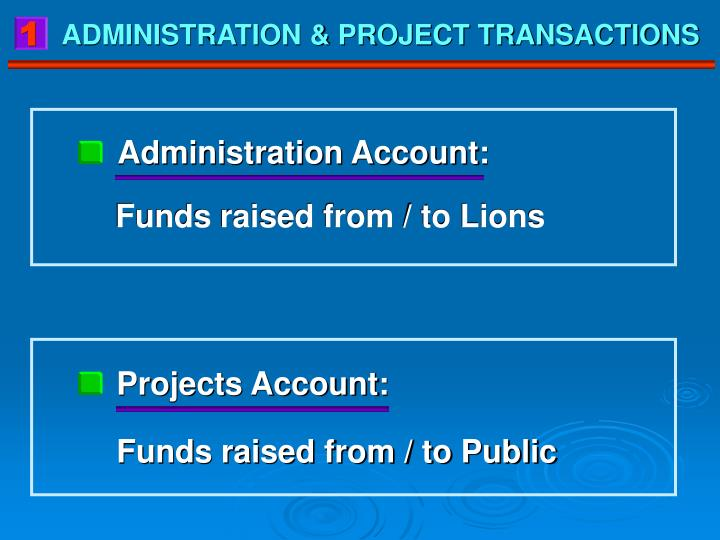 Administration Account:
