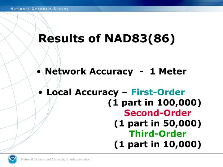 Results of NAD83(86)