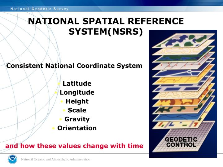 NATIONAL SPATIAL REFERENCE SYSTEM(NSRS)