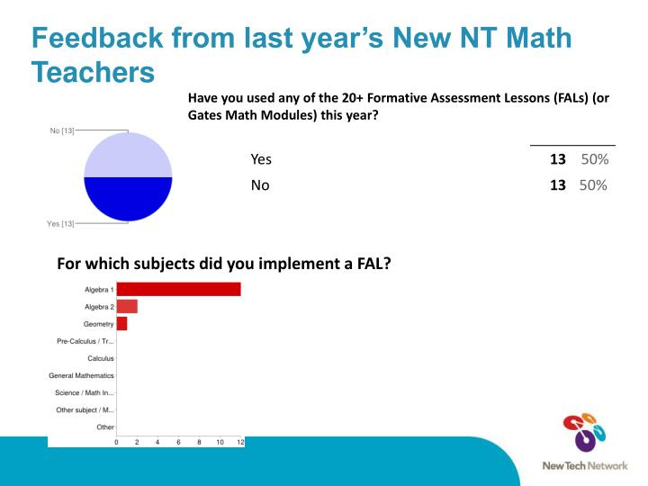Feedback from last year's New NT Math Teachers