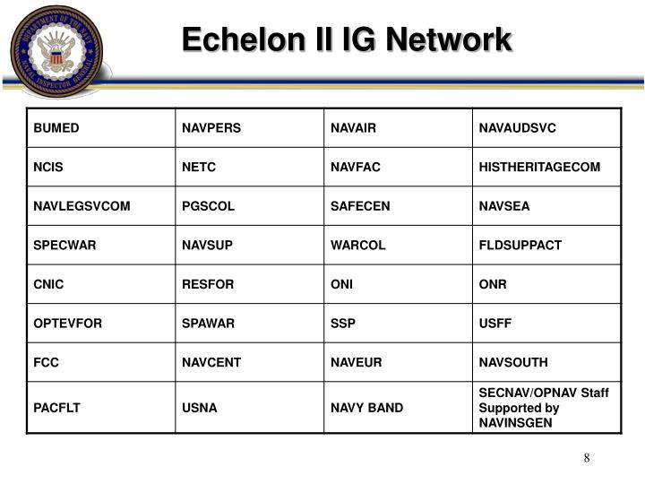 Echelon II IG Network