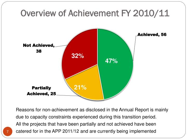 Overview of Achievement FY 2010/11