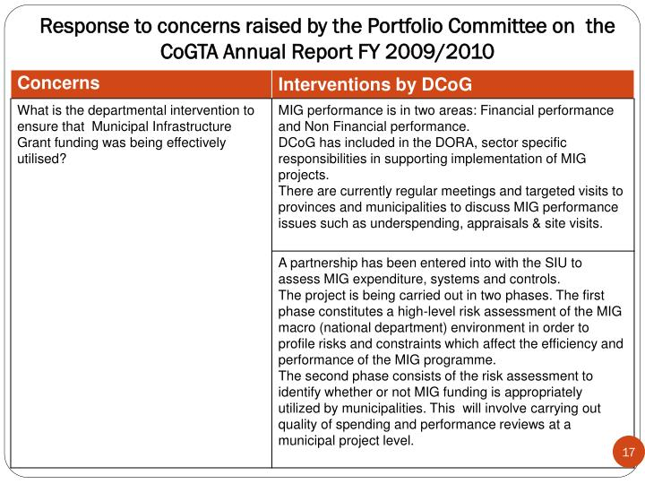 Response to concerns raised by the Portfolio Committee on  the CoGTA Annual Report FY 2009/2010