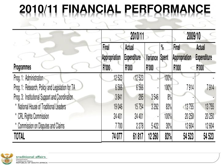 2010/11 FINANCIAL PERFORMANCE