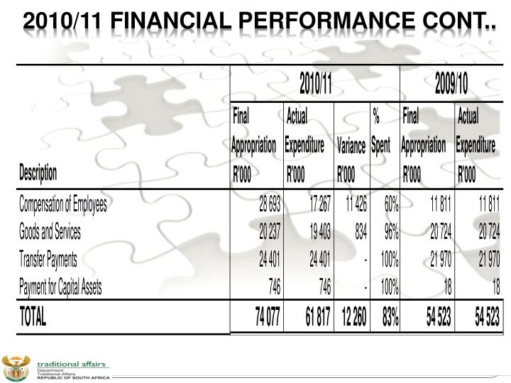 2010/11 FINANCIAL PERFORMANCE CONT..
