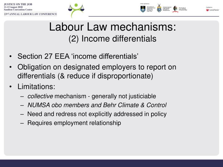 Labour Law mechanisms: