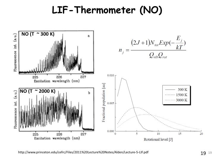 LIF-Thermometer (NO)