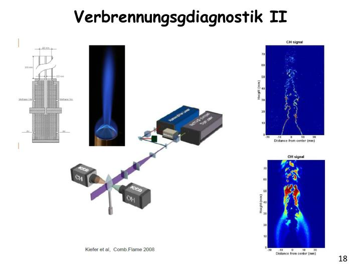 Verbrennungsgdiagnostik