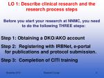 lo 1 describe clinical research and the research process steps