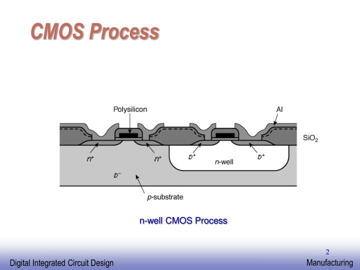 CMOS Process