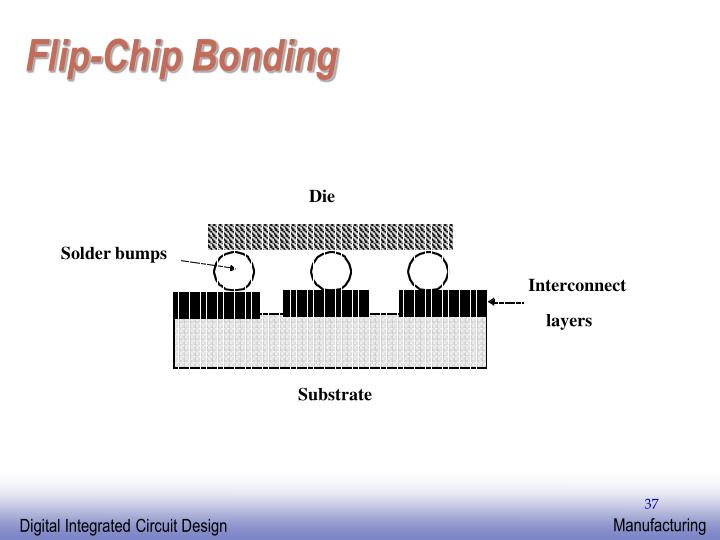 Flip-Chip Bonding