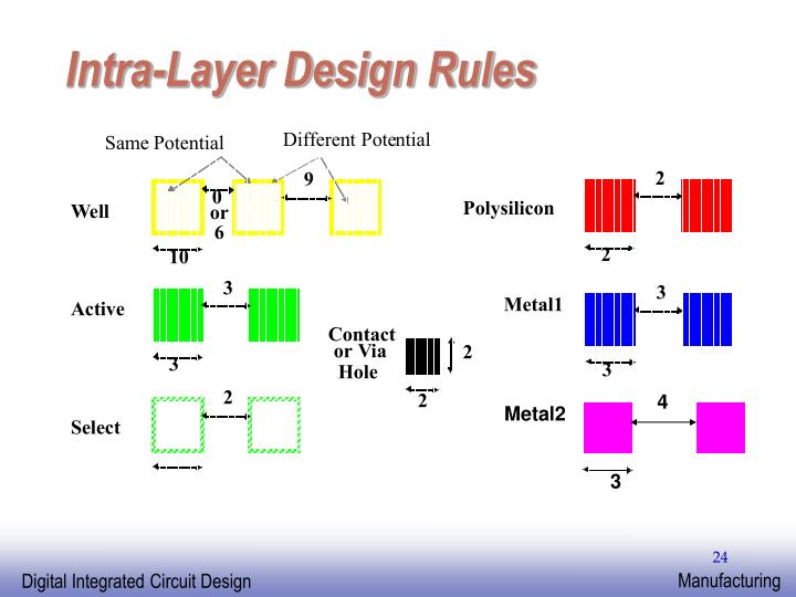 Intra-Layer Design Rules