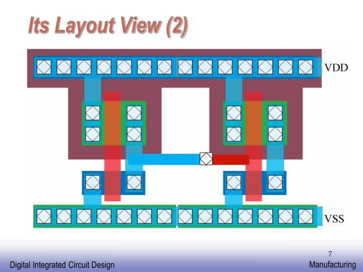 Its Layout View (2)