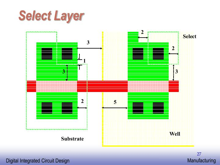 Select Layer