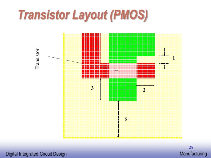 Transistor Layout (PMOS)