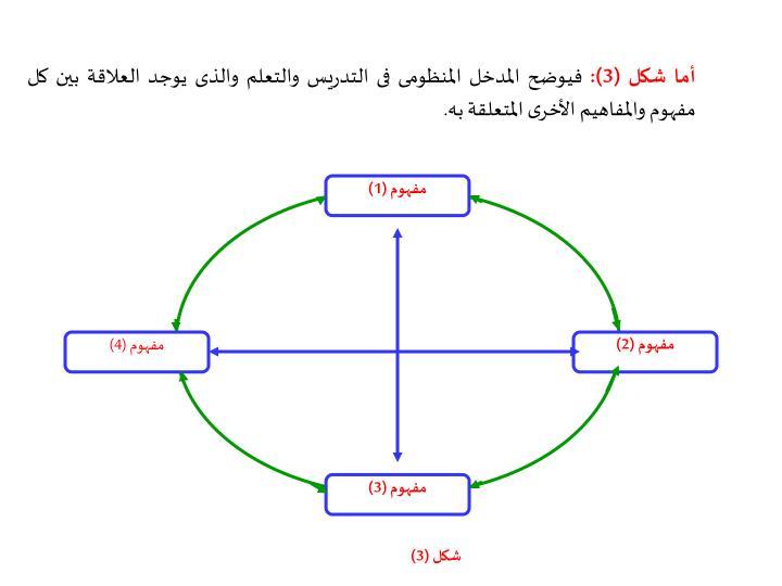 أما شكل (3):
