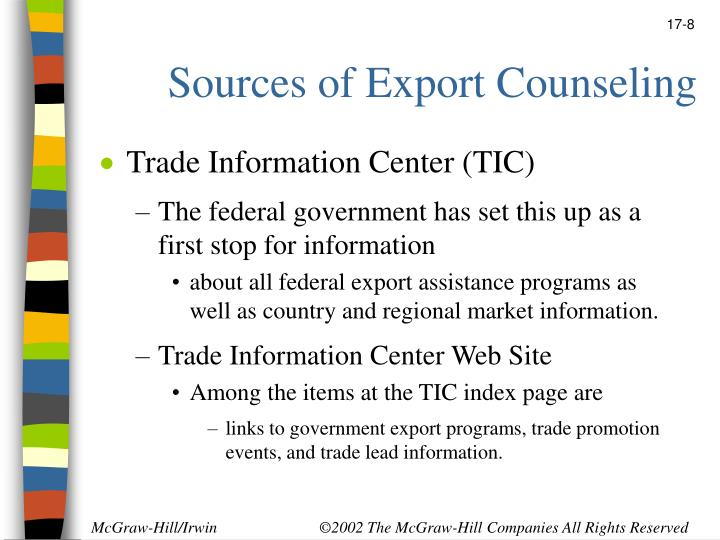 Sources of Export Counseling