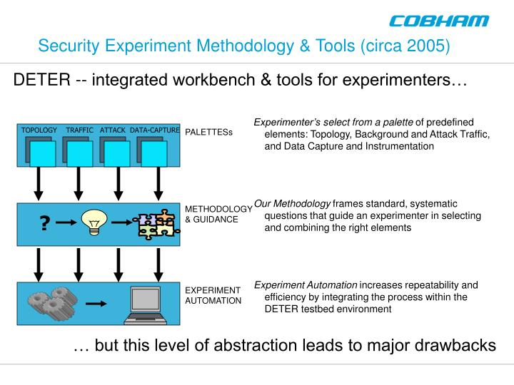 Security Experiment Methodology & Tools (circa 2005)