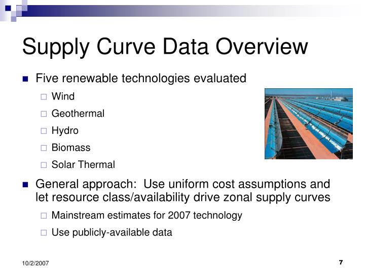 Supply Curve Data Overview