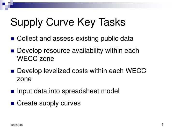 Supply Curve Key Tasks