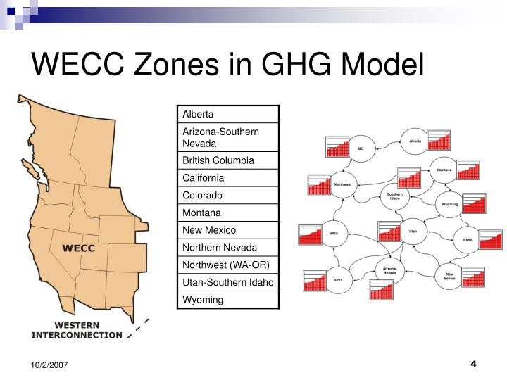 WECC Zones in GHG Model
