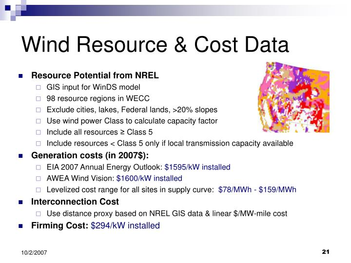 Wind Resource & Cost Data
