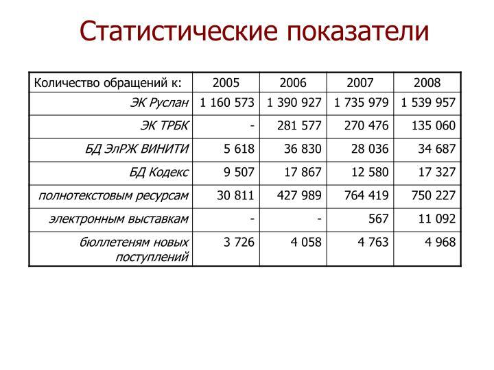 Статистические показатели