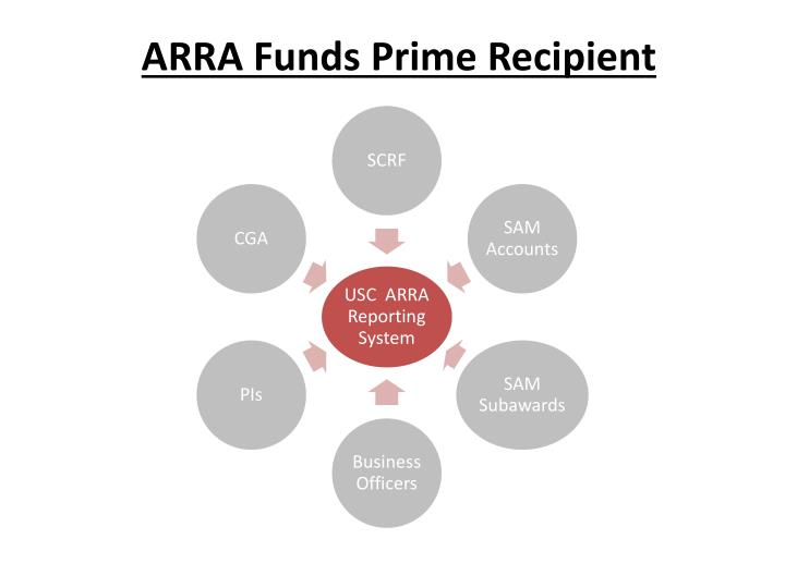 ARRA Funds Prime Recipient
